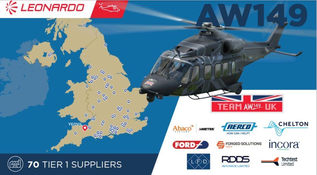 Leonardo presentará el AW149 para el NMH de UK